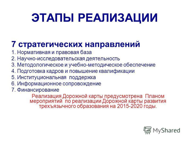 ЭТАПЫ РЕАЛИЗАЦИИ 7 стратегических направлений 1. Нормативная и правовая база 2. Научно-исследовательская деятельность 3. Методологическое и учебно-методическое обеспечение 4. Подготовка кадров и повышение квалификации 5. Институциональная поддержка 6