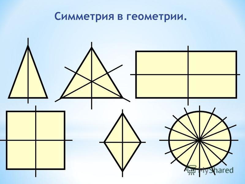 Симметрия в геометрии.