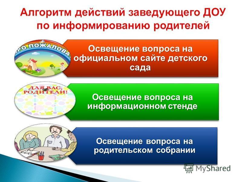 Освещение вопроса на официальном сайте детского сада Освещение вопроса на информационном стенде Освещение вопроса на родительском собрании