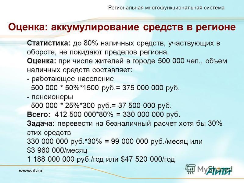 Региональная многофункциональная система www.it.ru Оценка: аккумулирование средств в регионе Статистика: до 80% наличных средств, участвующих в обороте, не покидают пределов региона. Оценка: при числе жителей в городе 500 000 чел., объем наличных сре