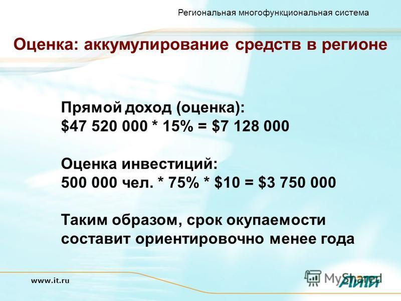 Региональная многофункциональная система www.it.ru Оценка: аккумулирование средств в регионе Прямой доход (оценка): $47 520 000 * 15% = $7 128 000 Оценка инвестиций: 500 000 чел. * 75% * $10 = $3 750 000 Таким образом, срок окупаемости составит ориен