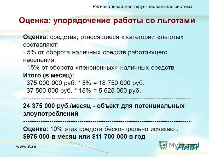 Региональная многофункциональная система www.it.ru Оценка: упорядочение работы со льготами Оценка: средства, относящиеся к категории «льготы» составляют: - 5% от оборота наличных средств работающего населения; - 15% от оборота «пенсионных» наличных с