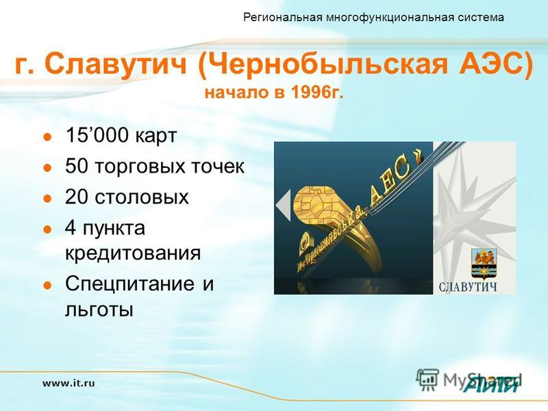 Региональная многофункциональная система www.it.ru г. Славутич (Чернобыльская АЭС) начало в 1996 г. 15000 карт 50 торговых точек 20 столовых 4 пункта кредитования Спецпитание и льготы