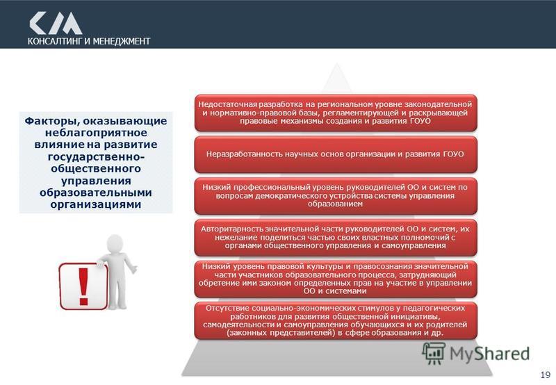 КОНСАЛТИНГ И МЕНЕДЖМЕНТ 19 Недостаточная разработка на региональном уровне законодательной и нормативно-правовой базы, регламентирующей и раскрывающей правовые механизмы создания и развития ГОУО Неразработанность научных основ организации и развития