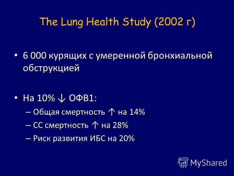 The Lung Health Study (2002 г) 6 000 курящих с умеренной бронхиальной обструкцией На 10% ОФВ1: – Общая смертность на 14% – СС смертность на 28% – Риск развития ИБС на 20%