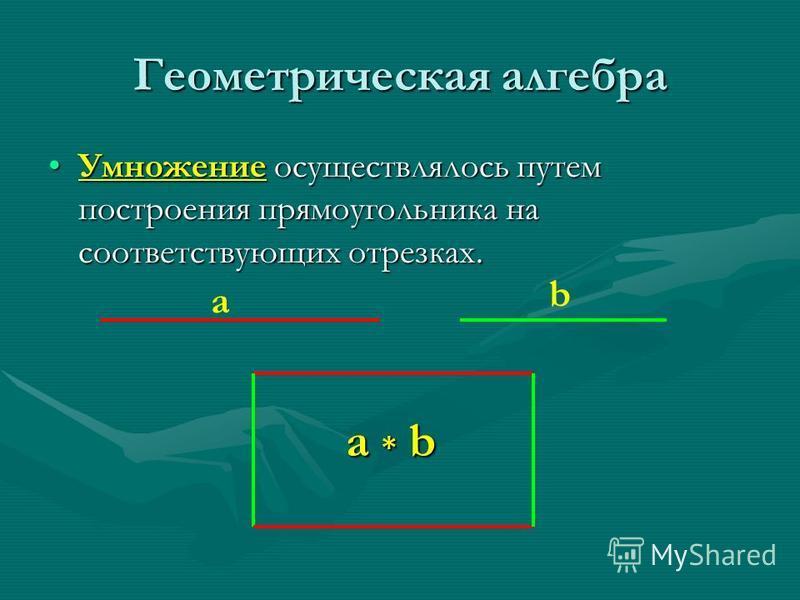Умножение осуществлялось путем построения прямоугольника на соответствующих отрезках.Умножение осуществлялось путем построения прямоугольника на соответствующих отрезках. Геометрическая алгебра a * b a b