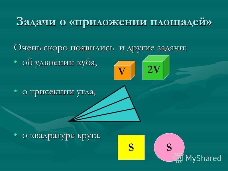 Очень скоро появились и другие задачи: об удвоении куба,об удвоении куба, о трисекции угла,о трисекции угла, о квадратуре круга.о квадратуре круга. Задачи о «приложении площадей» SS V 2V