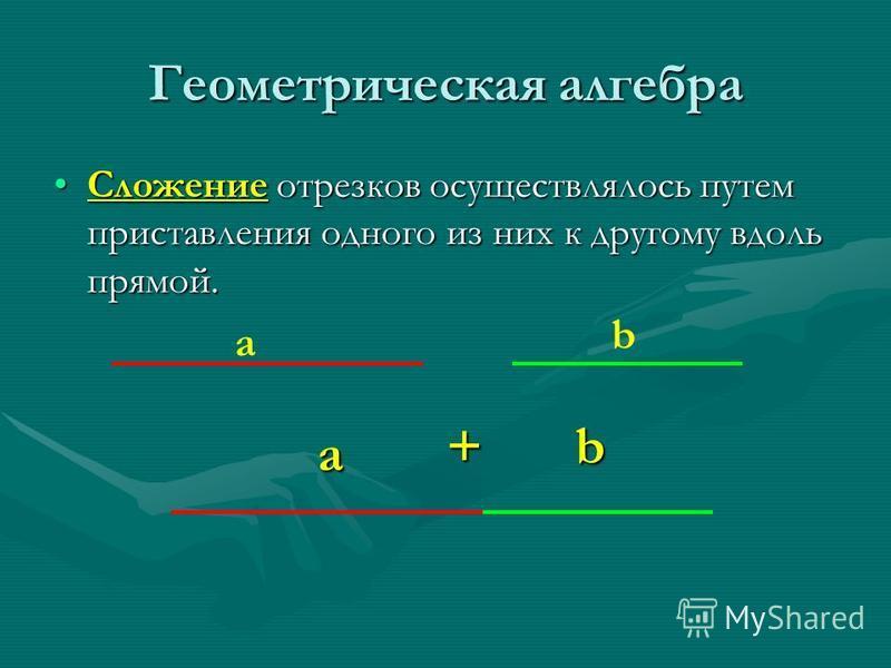 Сложение отрезков осуществлялось путем приставления одного из них к другому вдоль прямой.Сложение отрезков осуществлялось путем приставления одного из них к другому вдоль прямой. Геометрическая алгебра ab+ a b