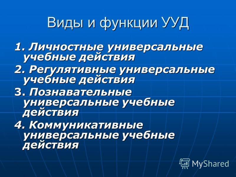 Виды и функции УУД 1. Личностные универсальные учебные действия 2. Регулятивные универсальные учебные действия 3. Познавательные универсальные учебные действия 4. Коммуникативные универсальные учебные действия