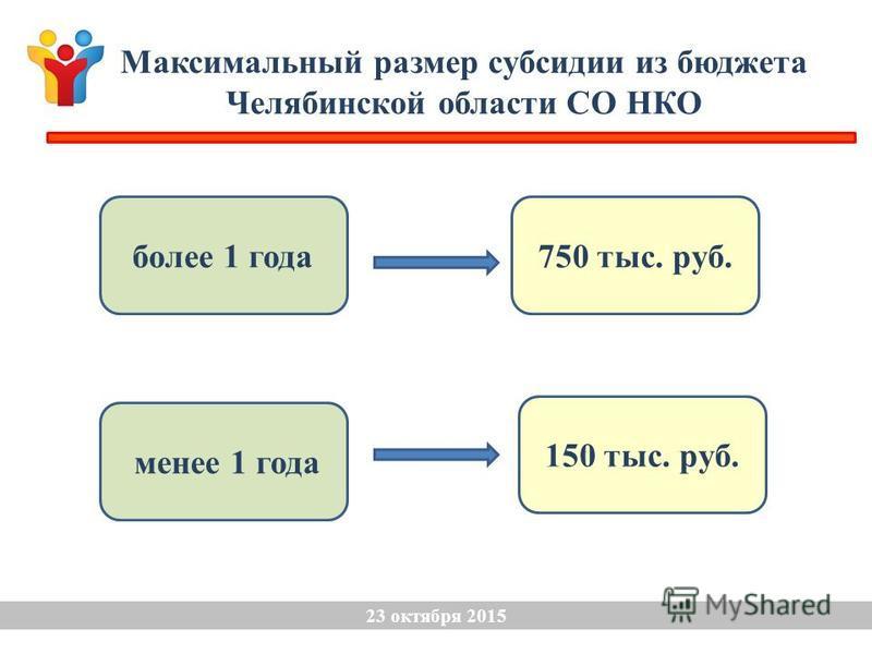 Максимальный размер субсидии из бюджета Челябинской области СО НКО - 6,4% 2 более 1 года 150 тыс. руб. менее 1 года 750 тыс. руб. 23 октября 2015