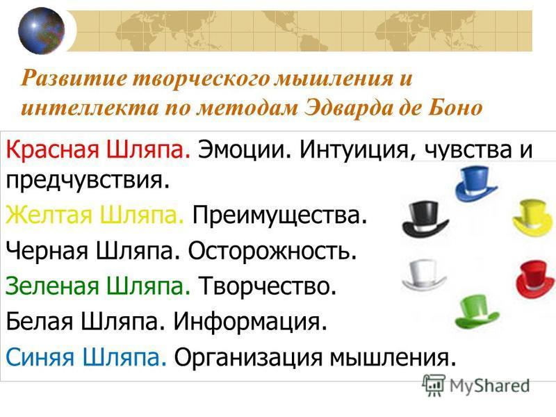 Развитие творческого мышления и интеллекта по методам Эдварда де Боно Красная Шляпа. Эмоции. Интуиция, чувства и предчувствия. Желтая Шляпа. Преимущества. Черная Шляпа. Осторожность. Зеленая Шляпа. Творчество. Белая Шляпа. Информация. Синяя Шляпа. Ор
