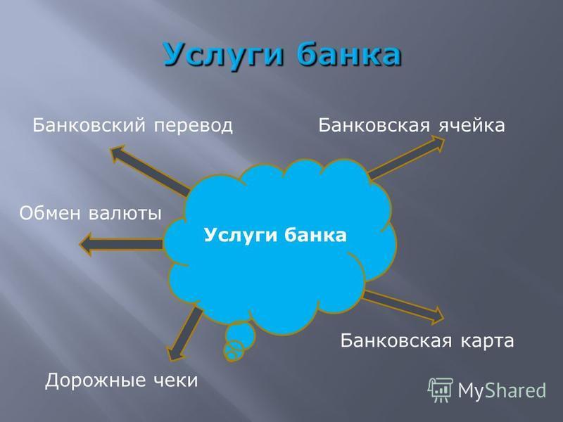 Услуги банка Банковский перевод Банковская ячейка Обмен валюты Дорожные чеки Банковская карта