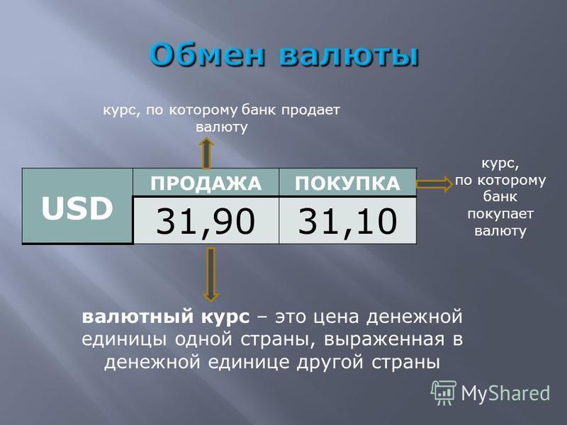 USD ПРОДАЖАПОКУПКА 31,9031,10 курс, по которому банк продает валюту курс, по которому банк покупает валюту валютный курс – это цена денежной единицы одной страны, выраженная в денежной единице другой страны