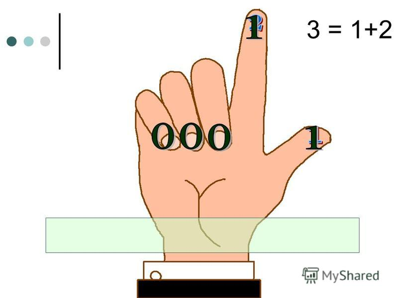 3 = 1+2