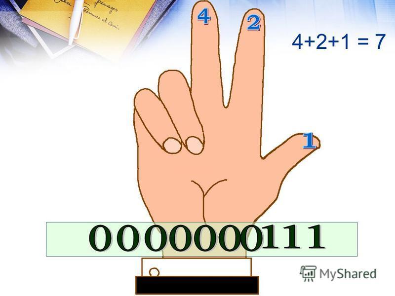 4+2+1 = 7