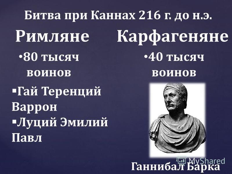 Битва при Каннах 216 г. до н.э. Римляне Карфагеняне 80 тысяч воинов 40 тысяч воинов Ганнибал Барка Гай Теренций Варрон Луций Эмилий Павл