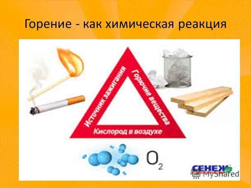 Горение - как химическая реакция
