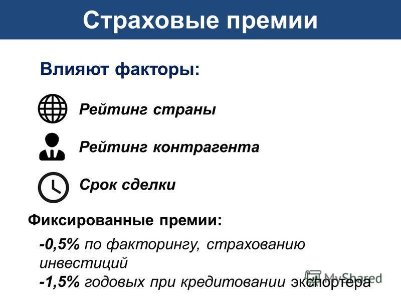 -0,5% по факторингу, страхованию инвестиций -1,5% годовых при кредитовании экспортера Рейтинг страны Рейтинг контрагента Срок сделки Влияют факторы: Фиксированные премии: Страховые премии