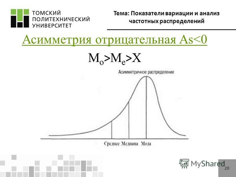 Тема: Показатели вариации и анализ частотных распределений 19 Асимметрия положительная As>0 М о < М е < Х