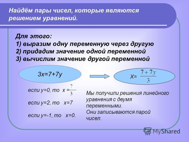 Найдём пары чисел, которые являются решением уравнений. Для этого: 1)выразим одну переменную через другую 2)придадим значение одной переменной 3)вычислим значение другой переменной 3 х=7+7 у Х= если у=0, то х = если у=2, то х=7 если у=-1, то х=0. Мы