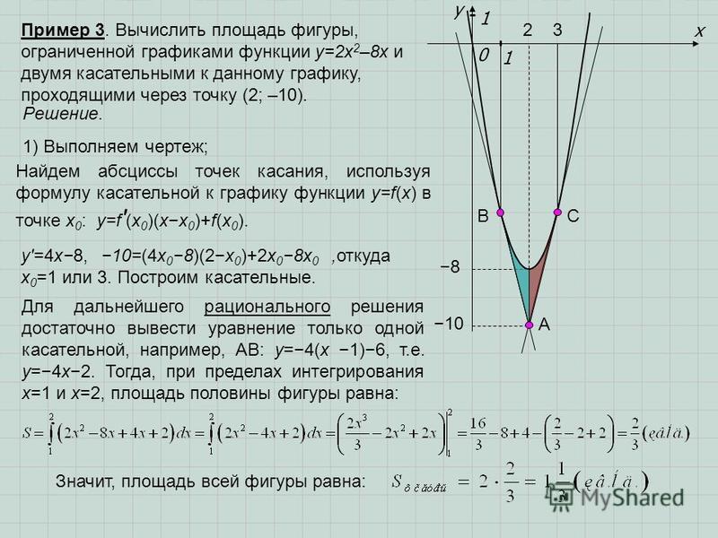 x y 0 Пример 3. Вычислить площадь фигуры, ограниченной графиками функции y=2x 2 –8 х и двумя касательными к данному графику, проходящими через точку (2; –10). 1 1 Решение. 1) Выполняем чертеж; 8 2 10 Найдем абсциссы точек касания, используя формулу к