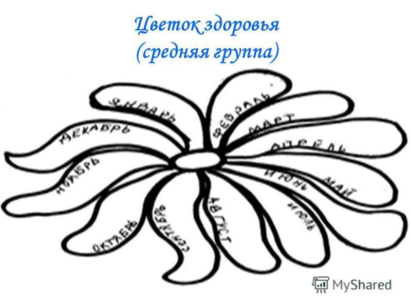 Цветок здоровья (средняя группа)