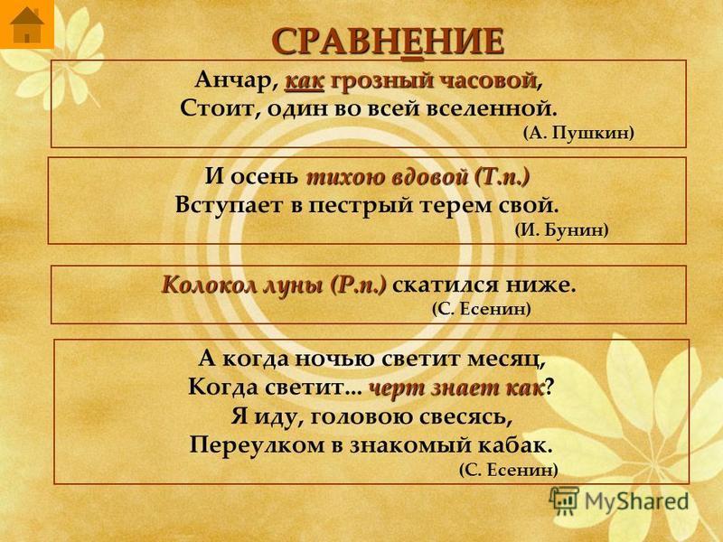 СРАВНЕНИЕ как грозный часовой Анчар, как грозный часовой, Стоит, один во всей вселенной. (А. Пушкин) тихою вдовой (Т.п.) И осень тихою вдовой (Т.п.) Вступает в пестрый терем свой. (И. Бунин) Колокол луны (Р.п.) Колокол луны (Р.п.) скатился ниже. (С.