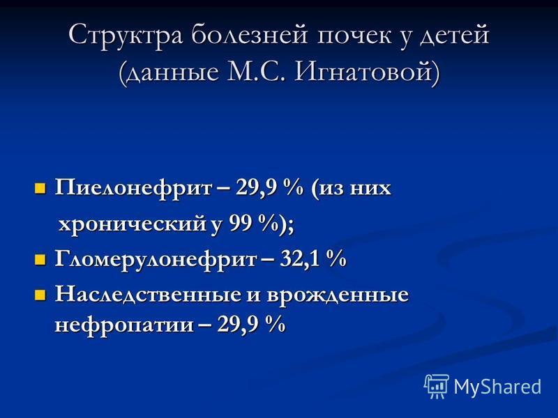 Структра болезней почек у детей (данные М.С. Игнатовой) Пиелонефрит – 29,9 % (из них Пиелонефрит – 29,9 % (из них хронический у 99 %); хронический у 99 %); Гломерулонефрит – 32,1 % Гломерулонефрит – 32,1 % Наследственные и врожденные нефропатии – 29,
