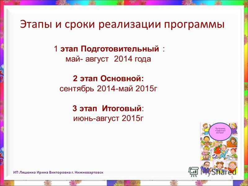 ИП Ляшенко Ирина Викторовна г. Нижневартовск 5 Этапы и сроки реализации программы 1 этап Подготовительный : май- август 2014 года 2 этап Основной: сентябрь 2014-май 2015 г 3 этап Итоговый: июнь-август 2015 г Программа «Здоровый малыш»