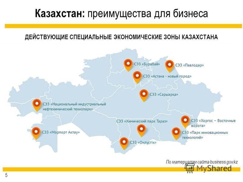 ДЕЙСТВУЮЩИЕ СПЕЦИАЛЬНЫЕ ЭКОНОМИЧЕСКИЕ ЗОНЫ КАЗАХСТАНА По материалам сайта business.gov.kz Казахстан: преимущества для бизнеса 5