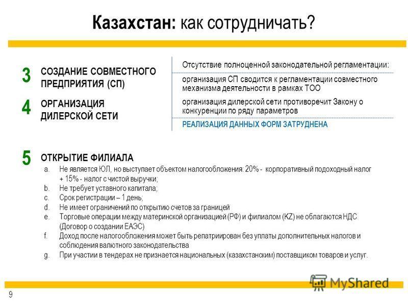 Казахстан: как сотрудничать? СОЗДАНИЕ СОВМЕСТНОГО ПРЕДПРИЯТИЯ (СП) ОТКРЫТИЕ ФИЛИАЛА 3 5 a.Не является ЮЛ, но выступает объектом налогообложения: 20% - корпоративный подоходный налог + 15% - налог с чистой выручки; b.Не требует уставного капитала; c.С
