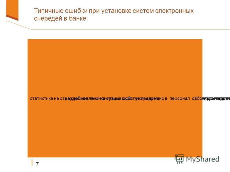Типичные ошибки при установке систем электронных очередей в банке: 7 неудобное меню на сенсорном экране терминала выбора услуг не оптимизирован маршрут посетителя от взятия талона до завершения обслуживания не продумано время пребывания посетителя в