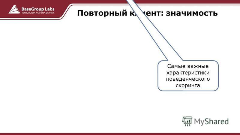 Повторный клиент: значимость Самые важные характеристики поведенческого скоринга