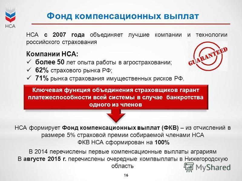 Фонд компенсационных выплат НСА с 2007 года объединяет лучшие компании и технологии российского страхования Компании НСА: более 50 лет опыта работы в агростраховании; 62% страхового рынка РФ; 71% рынка страхования имущественных рисков РФ. Ключевая фу