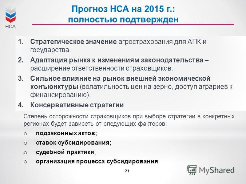 21 Прогноз НСА на 2015 г.: полюностью подтвержден 1. Стратегическое значение агрострахования для АПК и государства. 2. Адаптация рынка к изменениям законодательства – расширение ответственности страховщиков. 3. Сильное влияние на рынок внешней эконом