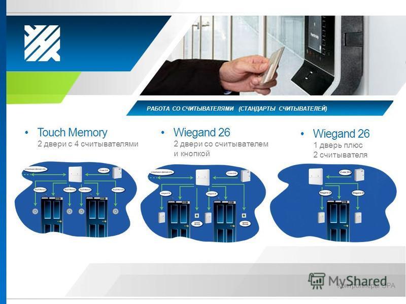 Контроллеры ЭРА РАБОТА СО СЧИТЫВАТЕЛЯМИ (СТАНДАРТЫ СЧИТЫВАТЕЛЕЙ) Touch Memory 2 двери с 4 считывателями Wiegand 26 2 двери со считывателем и кнопкой Wiegand 26 1 дверь плюс 2 считывателя