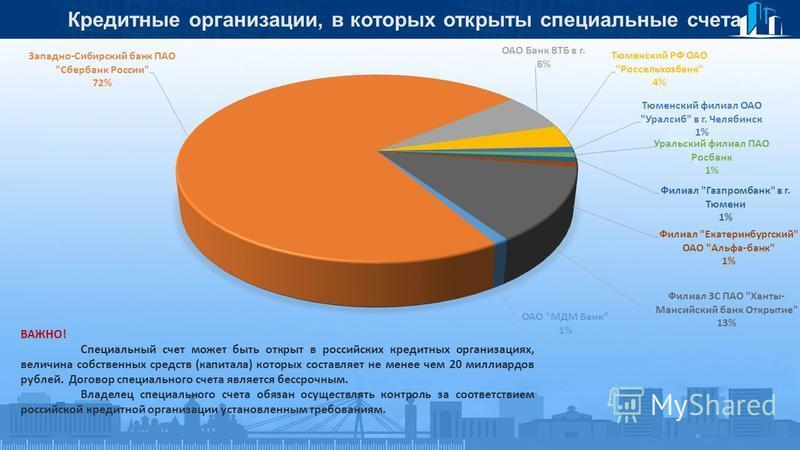 Кредитные организации, в которых открыты специальные счета ВАЖНО! Специальный счет может быть открыт в российских кредитных организациях, величина собственных средств (капитала) которых составляет не менее чем 20 миллиардов рублей. Договор специально