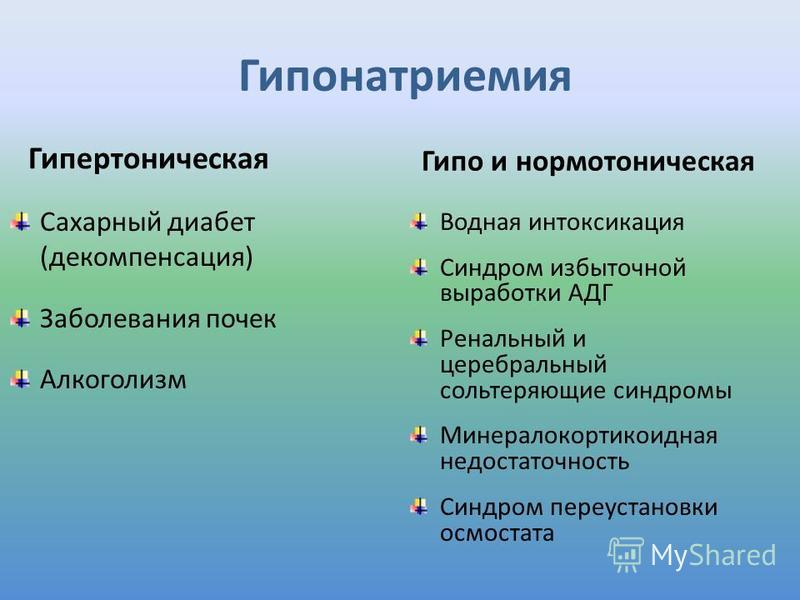 Гипонатриемия Водная интоксикация Синдром избыточной выработки АДГ Ренальный и церебральный сольтеряющие синдромы Минералокортикоидная недостаточность Синдром переустановки осмос тата Гипертоническая Сахарный диабет (декомпенсация) Заболевания почек