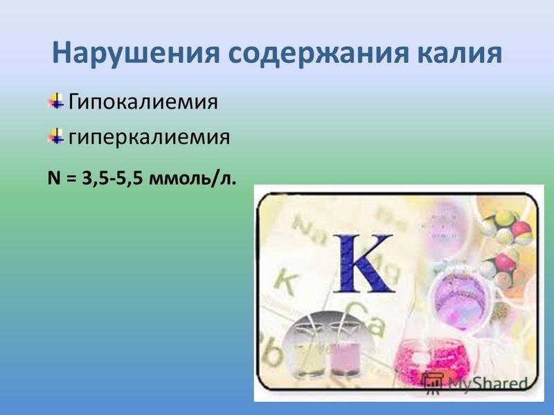 Нарушения содержания калия Гипокалиемия гиперкалиемия N = 3,5-5,5 ммоль/л.