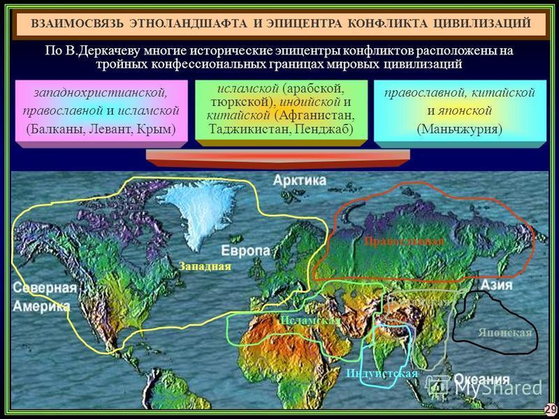 ВЗАИМОСВЯЗЬ ЭТНОЛАНДШАФТА И ЭПИЦЕНТРА КОНФЛИКТА ЦИВИЛИЗАЦИЙ Китайская Японская Индуистская Православная Западная Исламская По В.Деркачеву многие исторические эпицентры конфликтов расположены на тройных конфессиональных границах мировых цивилизаций за