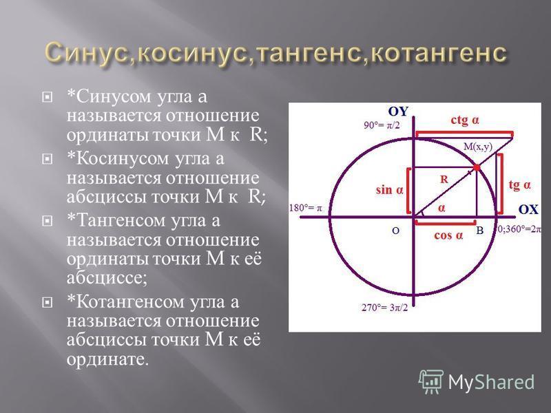 * Синусом угла a называется отношение ординаты точки M к R; * Косинусом угла а называется отношение абсциссы точки M к R; * Тангенсом угла а называется отношение ординаты точки M к её абсциссе ; * Котангенсом угла а называется отношение абсциссы точк