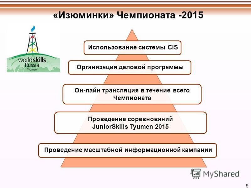 «Изюминки» Чемпионата -2015 9 Использование системы CIS Организация деловой программы Проведение масштабной информационной кампании Он-лайн трансляция в течение всего Чемпионата Проведение соревнований JuniorSkills Tyumen 2015