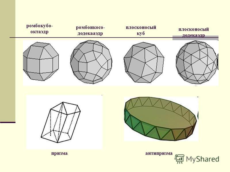 усеченный тетраэдр усеченный октаэдр усеченный икосаэдр усеченный куб усеченный додекаэдр кубооктаэдрикосододекаэдр усеченный кубооктаэдр усеченный икосододекаэдр