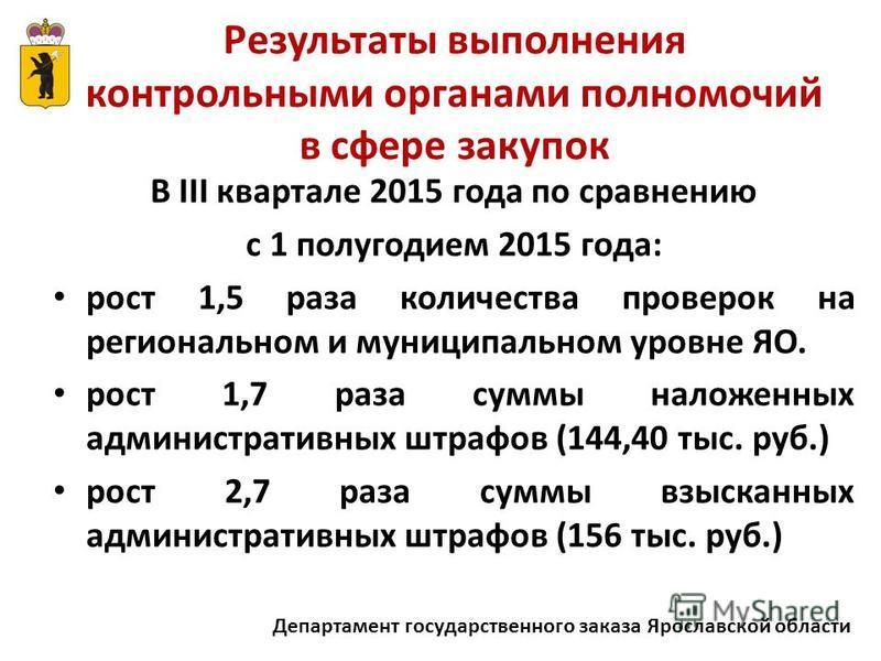 Департамент государственного заказа Ярославской области Результаты выполнения контрольными органами полномочий в сфере закупок В III квартале 2015 года по сравнению с 1 полугодием 2015 года: рост 1,5 раза количества проверок на региональном и муницип
