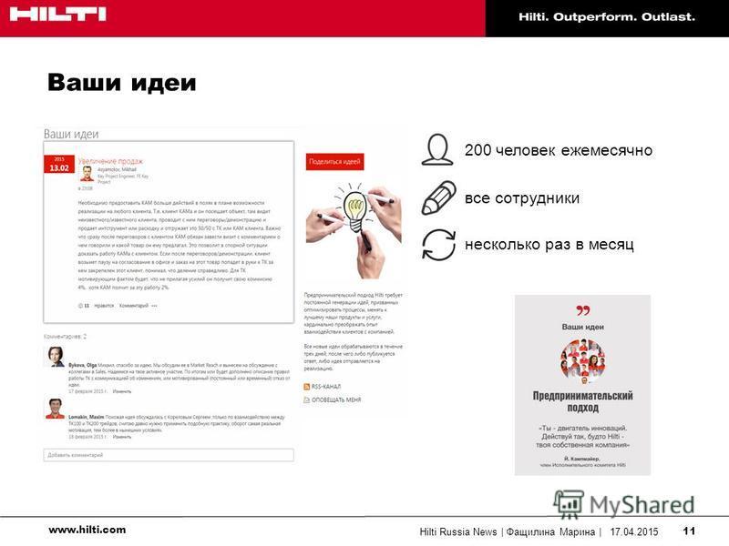 www.hilti.com 17.04.2015Hilti Russia News | Фащилина Марина | 11 Ваши идеи 200 человек ежемесячно все сотрудники несколько раз в месяц