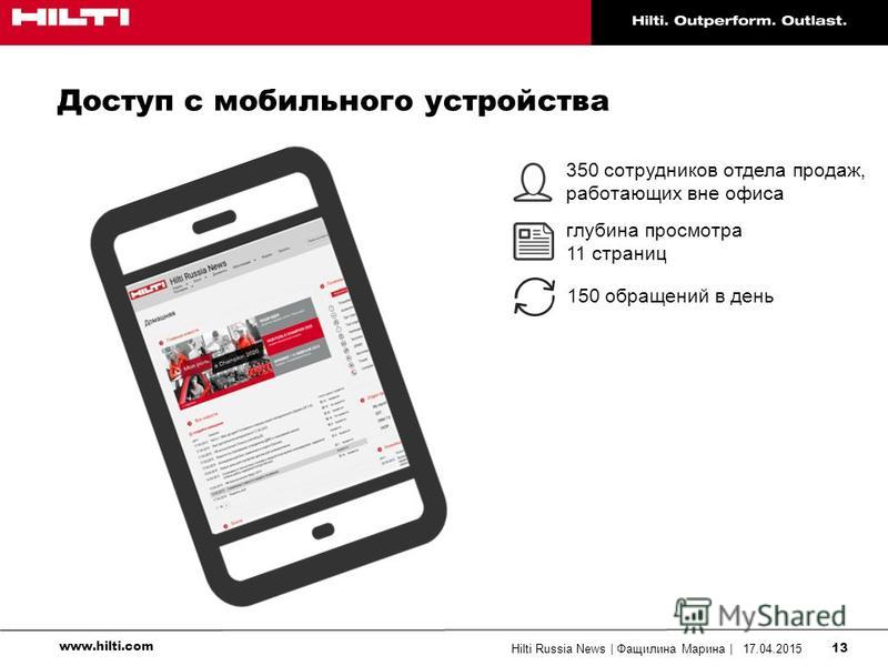 www.hilti.com 17.04.2015Hilti Russia News | Фащилина Марина | 13 Доступ с мобильного устройства 350 сотрудников отдела продаж, работающих вне офиса 150 обращений в день глубина просмотра 11 страниц