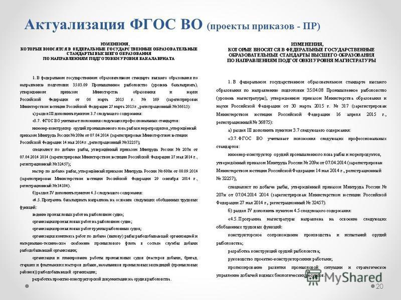 Актуализация ФГОС ВО (проекты приказов - ПР) 20
