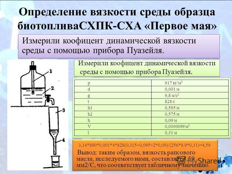 Определение вязкости среды образца биотопливаСХПК-СХА «Первое мая» Измерили коэффициент динамической вязкости среды с помощью прибора Пуазейля. p917 кг/м 3 d0,001 м g9,8 м/с 2 t828 c h10,595 м h20,575 м h0,09 м V0,0000099 м 3 l0,31 м Вывод: таким обр