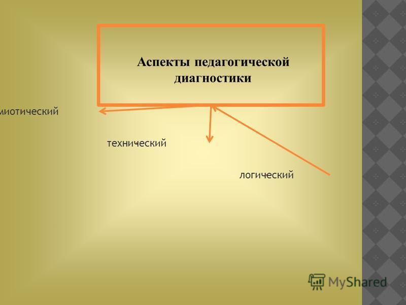 технический семиотический Аспекты педагогической диагностики логический