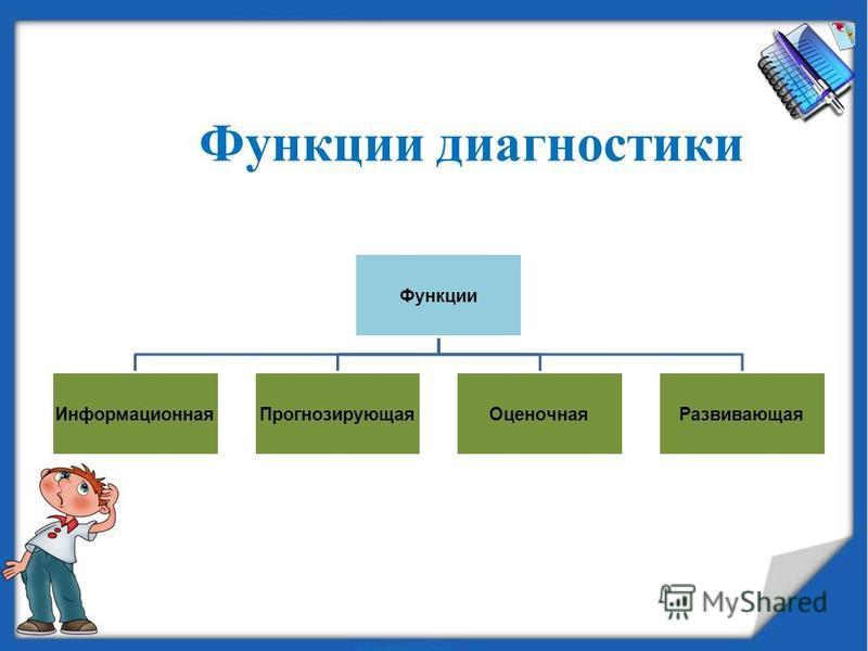 Функции диагностики Функции Информационная ПрогнозирующаяОценочная Развивающая